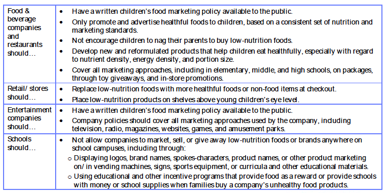 the marketing of food to children Consultation report: restricting marketing of unhealthy food and beverages to children in canada.